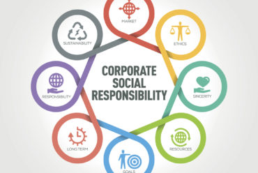 Spread the Love: Corporate Social Responsibility
